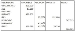 Aliquote 3
